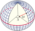 Latitude and longitude graticule on an ellipsoid.svg