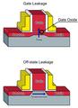 Leakage Current (2 models).PNG
