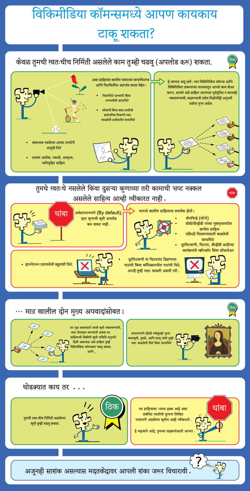Licensing tutorial Marathi.png