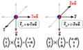 Lorentzkraft 1&2.png