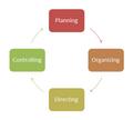 Management Process.png