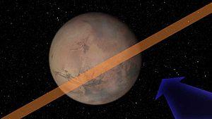 2007 WD5 - Image: Mars asteroid