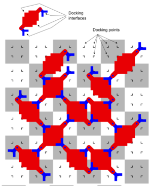 Self-reconfiguring modular robot - Lattice architecture: 12 modules of the homogeneous lattice system Micro Unit assembled together shown with corresponding grid and docking points network