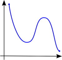 Monotonicity example3.png