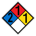 NFPA-704-NFPA-Diamonds-Sign-211.png