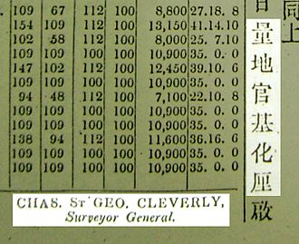 Charles St George Cleverly - Cleverly and his names in Hong Kong Government Gazette