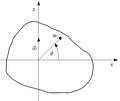 Obrót ciała wokół osi z pewną prędkością kątowa.png