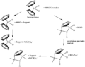 Olefin Polymerization Catalyst.png