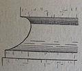 Ottův slovník naučný - obrázek č. 3229.jpg