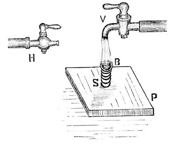 PSM V10 D746 Demonstration of fluid dynamics.jpg