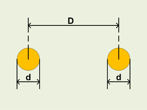 Space cloth - Transmission line composed of two parallel wires cross section