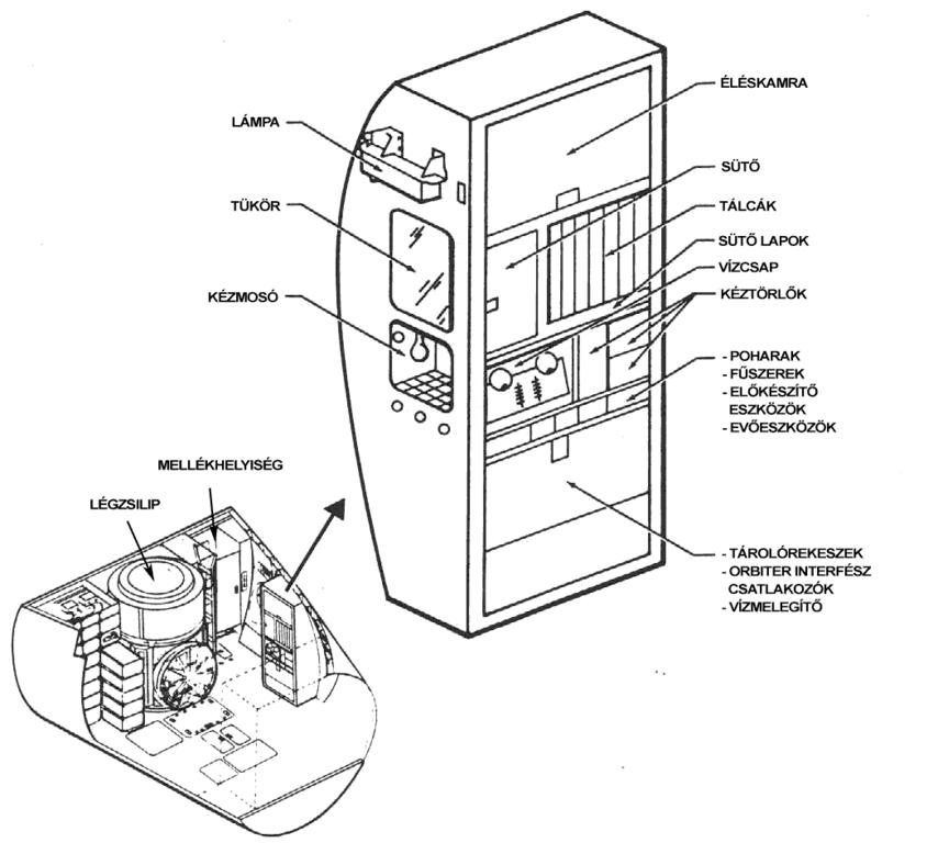 file personal hygiene equipment hu png wikimedia commons rh commons wikimedia org