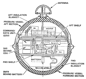 Pioneer-Venus-small-probe-internal-arrangment.png