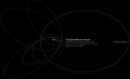 Planet-Nine-related-clustering-of-small-objects-detected.png