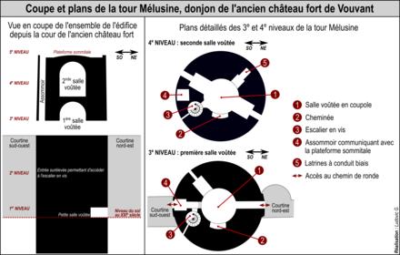 Plans De La Tour Mlusine Donjon Du XII Sicle Ou XIII