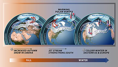 Polar vortex - Wikipedia