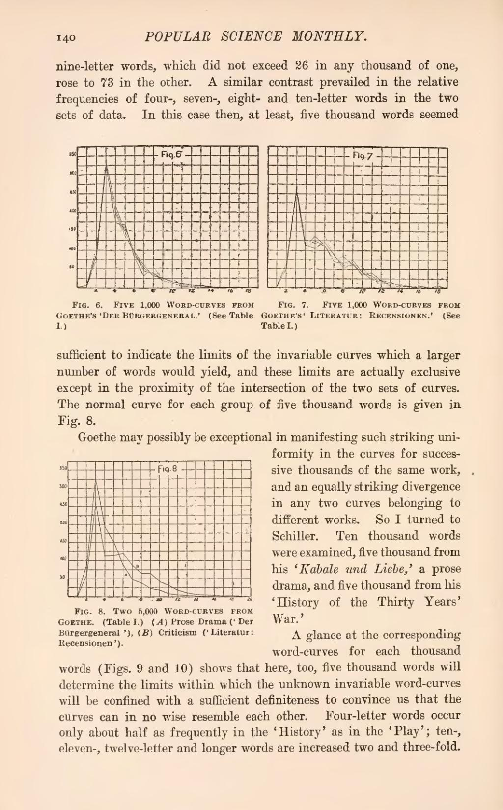 Pagepopular Science Monthly Volume 65vu144 Wikisource The