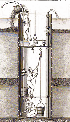 Caisson (engineering) - A diagram of an open caisson, devised by Jules Triger, dated 1846