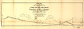 Profile Showing the Grades upon the Different Routes Surveyed for the Union Pacific Rail Road Between the Missouri River and the Valley of the Platte River WDL4608.png