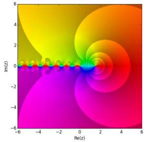 Digamma function - Image: Psi 0
