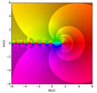 Digamma function