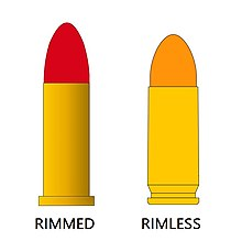 Rim (firearms) - Wikiwand