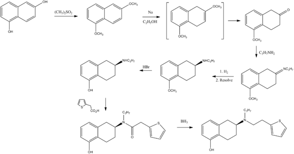 Rotigotine synth.png