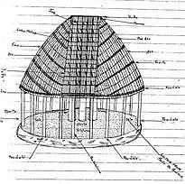 Samoa fale tele architecture diagram 1.jpg