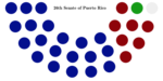 Senate-of-puerto-rico-26th-structure.png