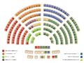 Sitzordnung Nationalrat nach Fraktion 2016.12.png
