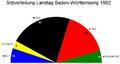 Sitzverteilung Landtag Baden-Württemberg 1992.png
