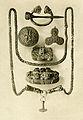 Smykker fra vikingetiden (Muller, Vor oldtid (1897)).jpg