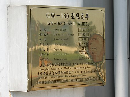Star of Nanchang - Wikipedia