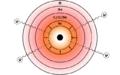 Super Nova Explosion (Explosion)(Neutrino).png
