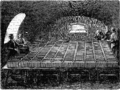 T1- d679 - Fig. 346. — La grande pile de Wollaston de l'Institution royale de Londres.png