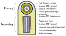 "Дизайн Теллера-Улама для двухфазного боеприпаса ( ""термоядерная бомба "") ."