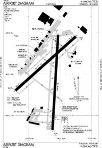 Teterboro airport diagram.png