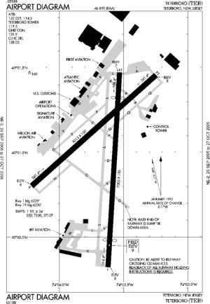 FAA airport diagram for Teterboro Airport (TEB...