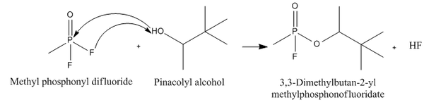 The synthesis of Soman from pinacolyl alcohol.png