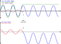 Thyristor switched capacitor waveforms 1.png