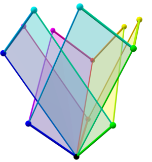 Tree of weak orderings in concertina cube 272.png