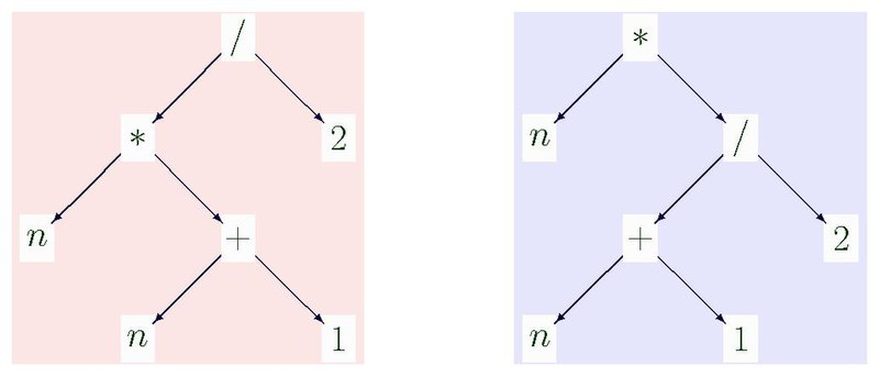 File:Tree structure of mathematical first-order terms.pdf