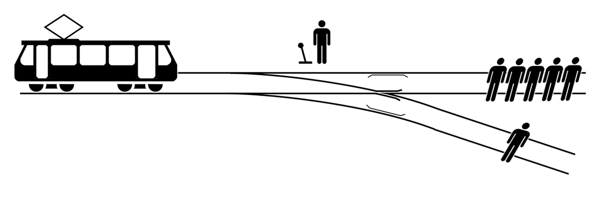 How the Trolley Problem Works