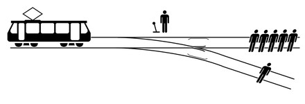 The trolley problem, a commonly-used moral dilemma in psychological research