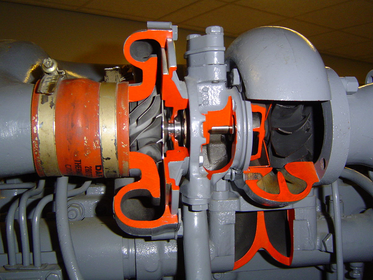 Compressor  Gas