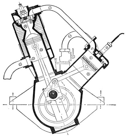 Filetwo Stroke Vee Twin Engine With Pumping Cylinders Section