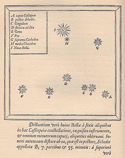 Tycho Cas SN1572