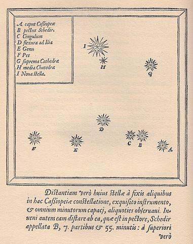 Сверхновая 1572 года (рисунок из книги Тихо Браге). Буквой I обозначена сверхновая, звезды F, E, D, B, G составляют фигуру W Кассиопеи.