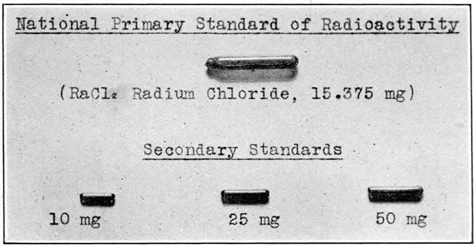 US radium standard 1927