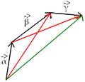 Vector associativity.PNG